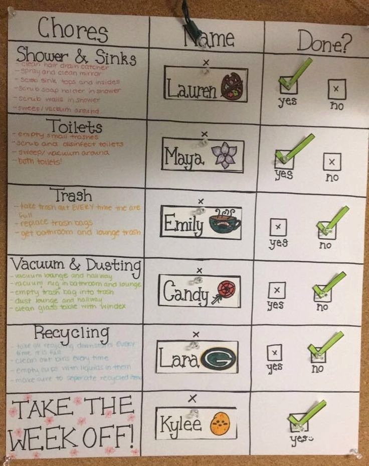 Roommate Chore Chart Template New 24 Best Roommate Chore Charts Images On Pinterest