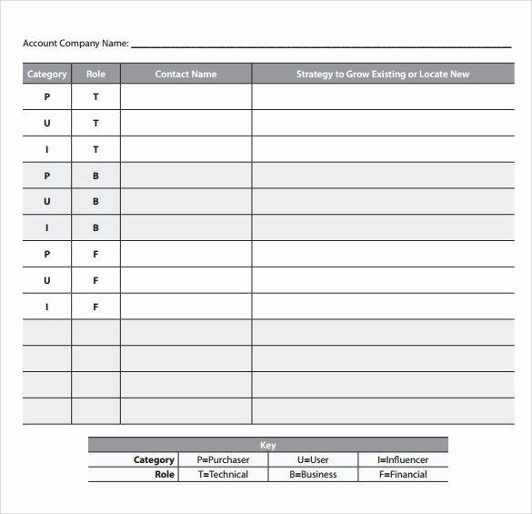 Sales Account Plan Template Fresh Blog Archives todayskill
