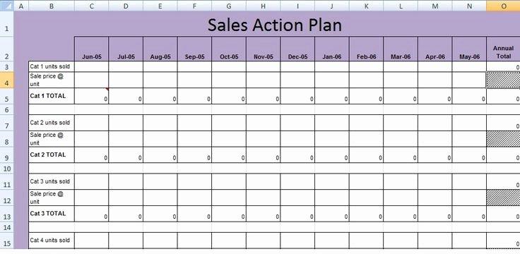 Sales Action Plan Template Fresh Get Sales Action Plan Template Xls