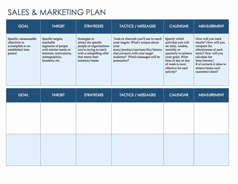 Sales Action Plan Template Inspirational Free Sales Plan Templates Smartsheet