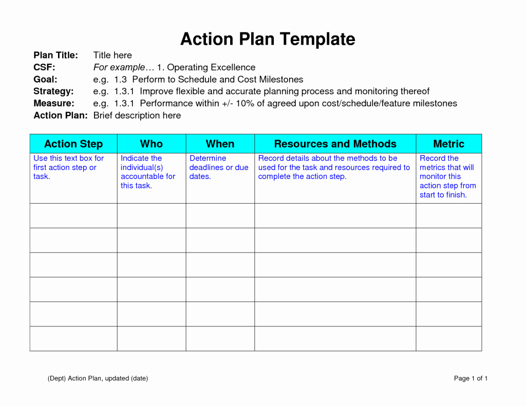Sales Action Plan Template New Action Plan Template
