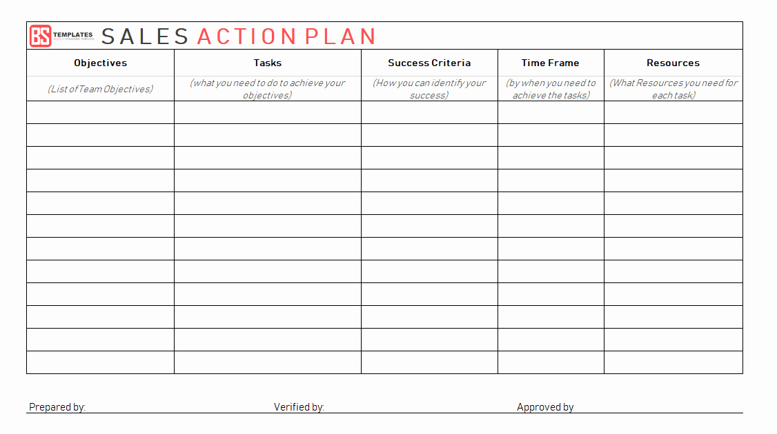 Sales Action Plan Template New Action Plan Templates – Free Templates [word