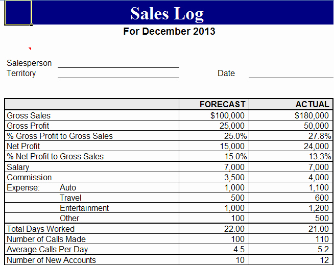 Sales Call Log Template Awesome 5 Sales Log Templates Free Sample Templates
