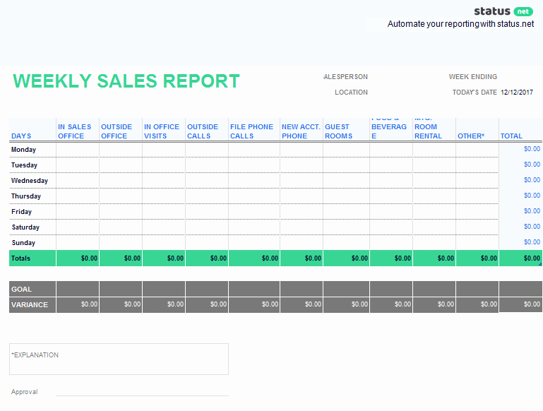 Sales Calls Report Template Unique 2 Must Have Weekly Sales Report Templates