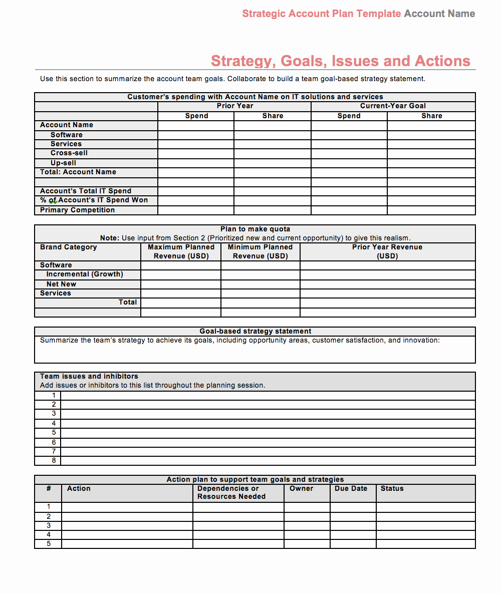 Sales Plan Template Word Elegant Strategic Account Plan Template for B2b Sales Released by