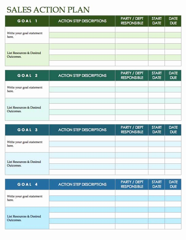Sales Plan Template Word Inspirational Free Sales Plan Templates Smartsheet