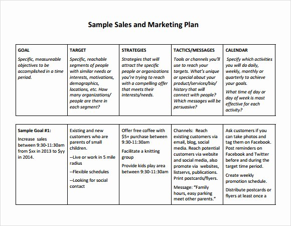 Sales Territory Plan Template Elegant Sales Territory Plan Template Presentation Examples