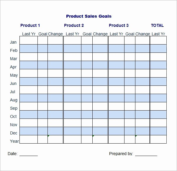 Sales Territory Plan Template Fresh Download Territory Sales Business Plan Template Free