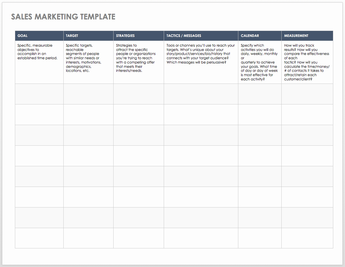 Sales Territory Planning Template Lovely Sales Territory Plan Template Presentation Examples