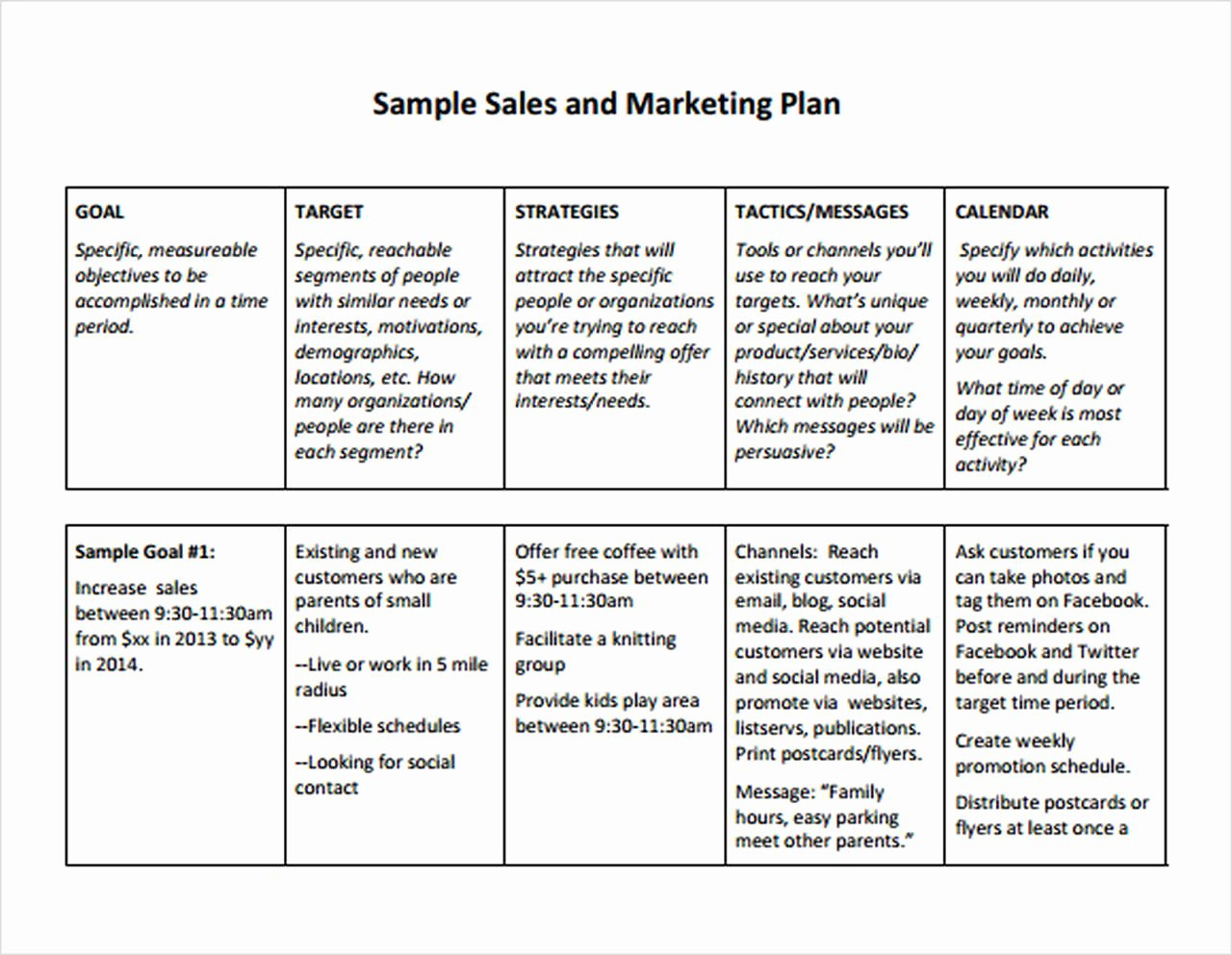 Sales Territory Planning Template New Sales Plan Template