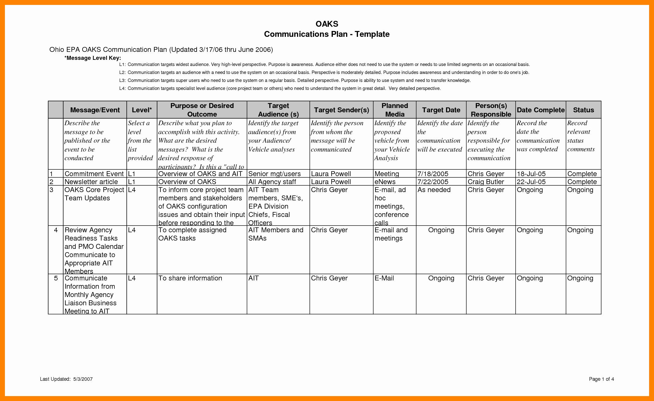 internal munication plan template