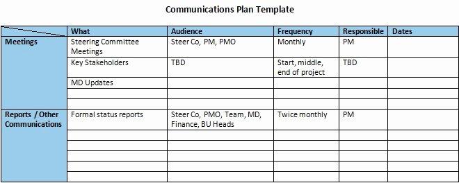 Sample Communication Plan Template Beautiful Munications Plan Template