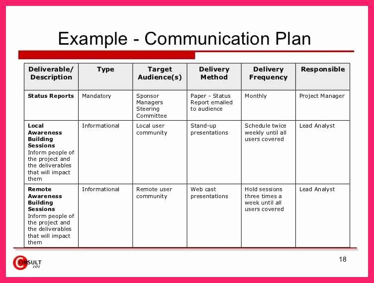 Sample Communication Plan Template Inspirational Munication Plan Example Project Management – Business