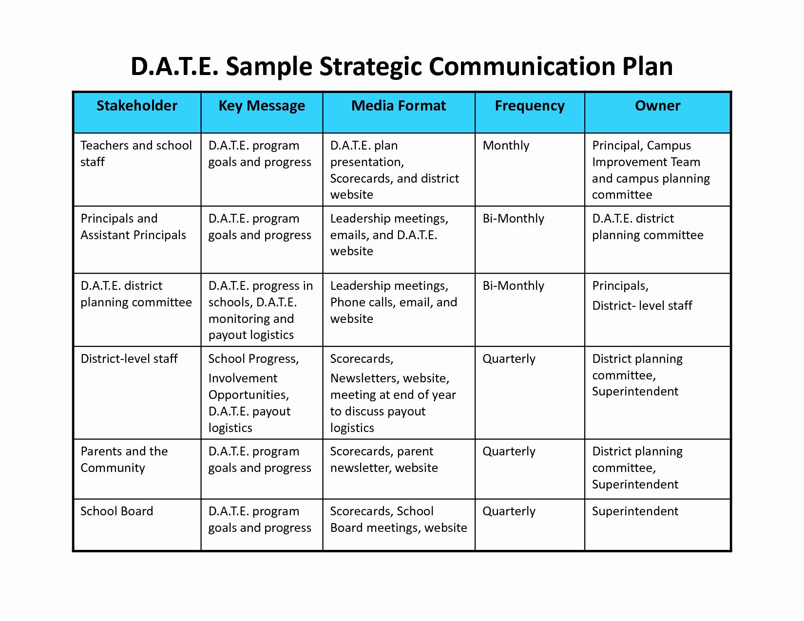Sample Communication Plan Template Inspirational Munication Plan Template