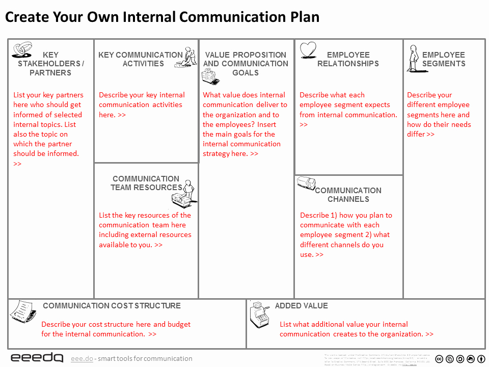 Sample Communication Plan Template Lovely Free tool to Create Your Internal Munication Plan