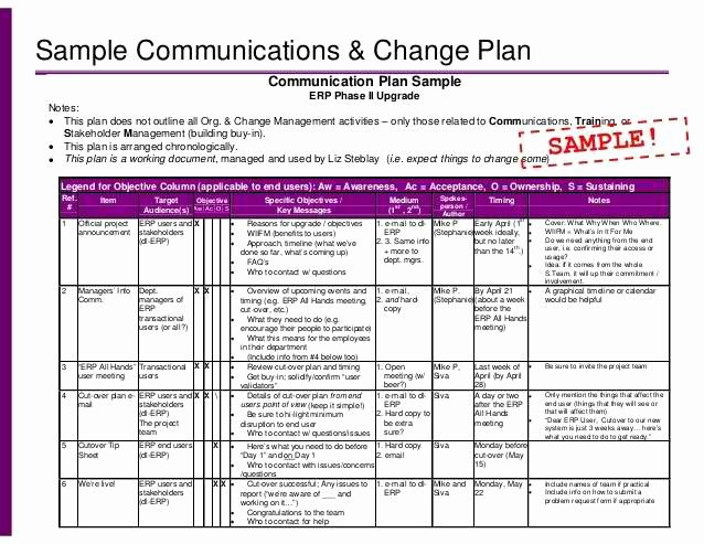 Sample Communication Plan Template Luxury 9 Change Management Plan with Examples Pdf Word Pages