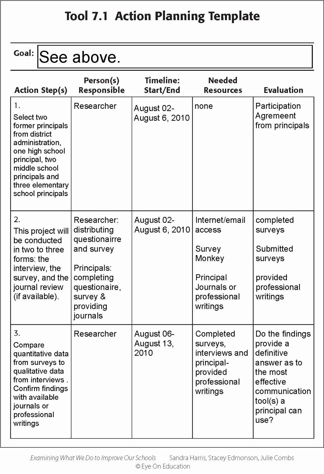 Sample Communication Plan Template New Munication Plan Munication Plan Template Education