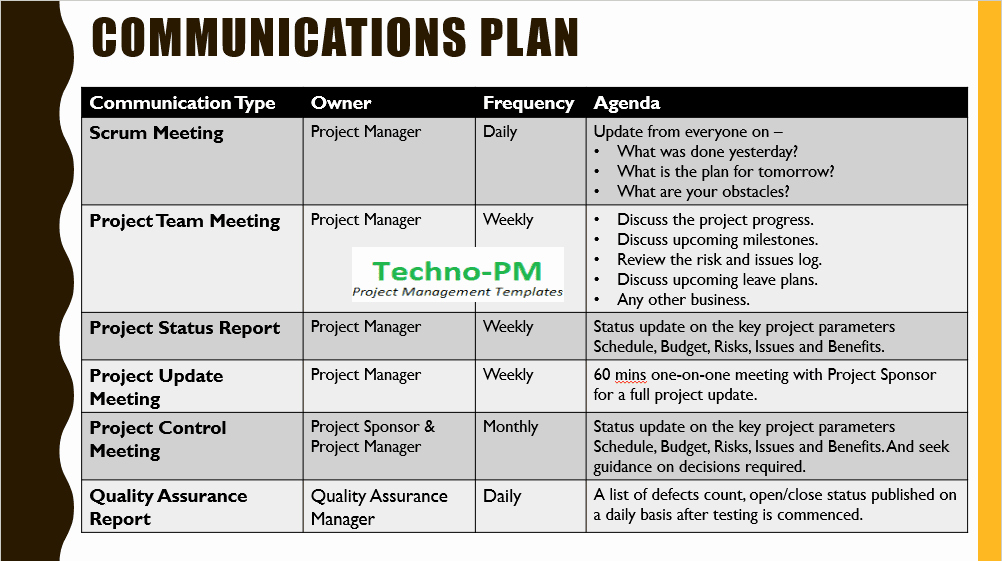 Sample Communication Plan Template Unique Project Kickoff Meeting Template Download Free Project