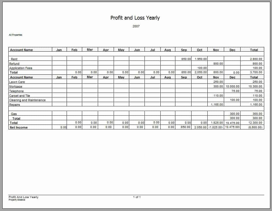 Sample Profit and Loss Template Best Of 7 Profit and Loss Statement Templates Excel Pdf formats