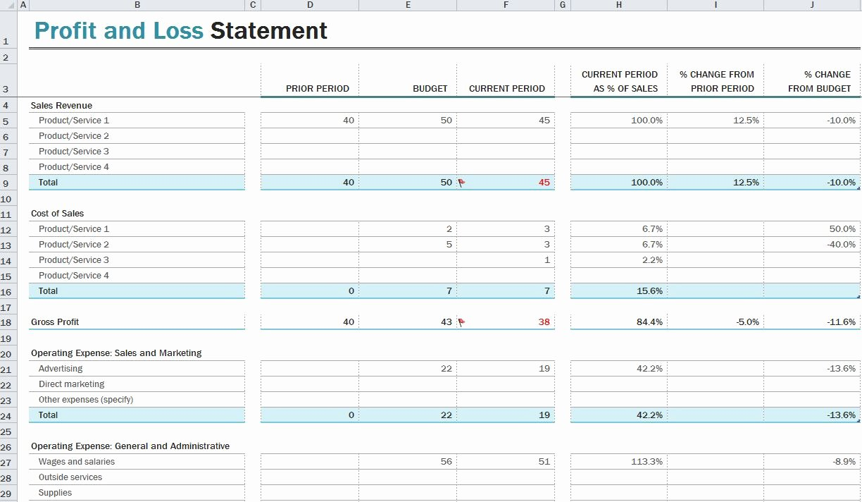 Sample Profit and Loss Template Fresh Profit and Loss Statement Template