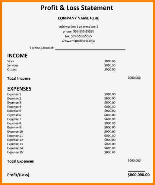 Sample Profit and Loss Template Luxury 7 Sample Profit and Loss Statements
