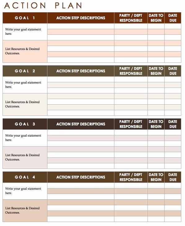 Sample Work Plan Template Elegant 10 Effective Action Plan Templates You Can Use now