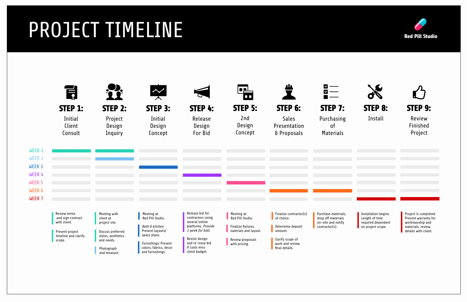 Sample Work Plan Template Luxury 15 Project Plan Templates & Examples to Align Your Team