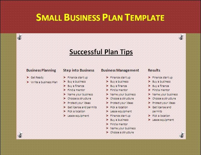 Sba Business Plan Template Best Of Small Business Plan Template Marketing