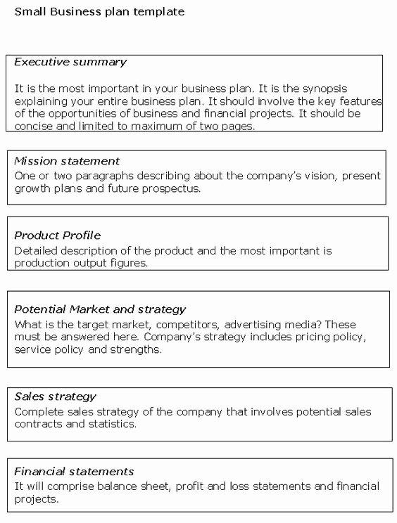 Sba Business Plan Template Inspirational Small Business Plan Template Business Plan