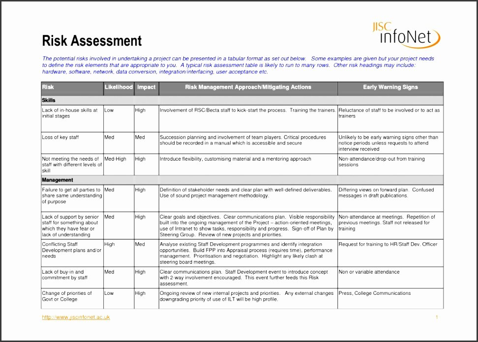 Security Risk assessment Template Awesome 8 Security Risk assessment Template Free