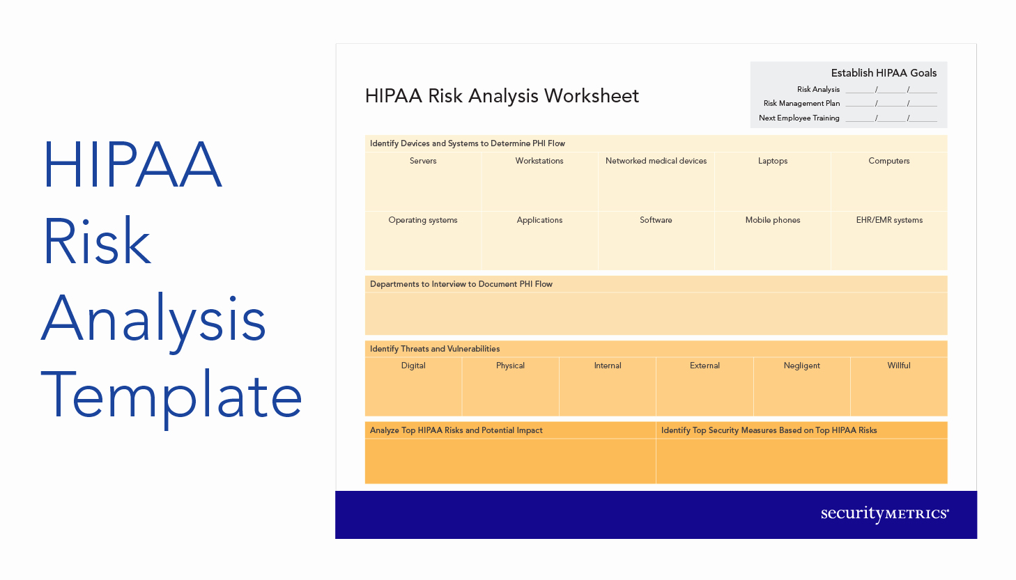 Security Risk assessment Template Lovely How to Start A Hipaa Risk Analysis