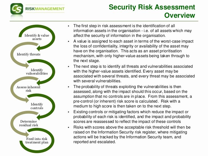 Security Risk assessment Template Lovely Information Security Information Security Risk assessment