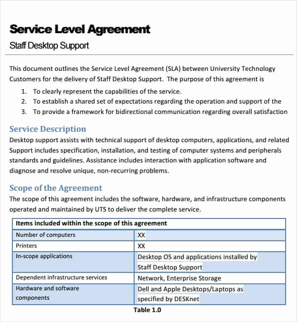 Service Level Agreement Template Elegant that Should Be A Word Download Blogreportere5j