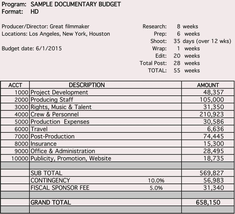 Short Film Budget Template New 12 Free Bud Templates Excel Open Fice Google