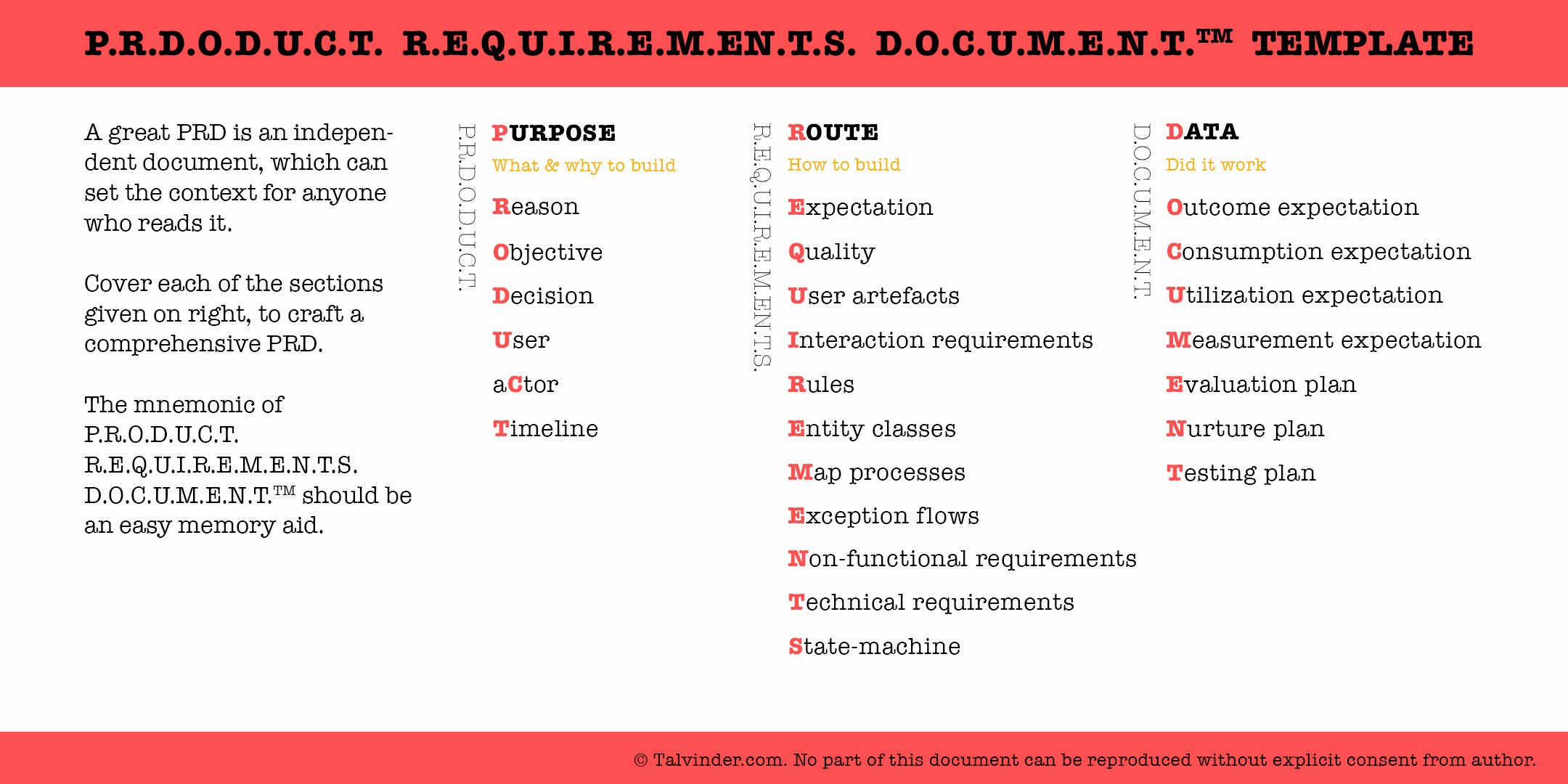 Simple Business Requirements Document Template Lovely Product Requirements Document Prd Template Talvinder