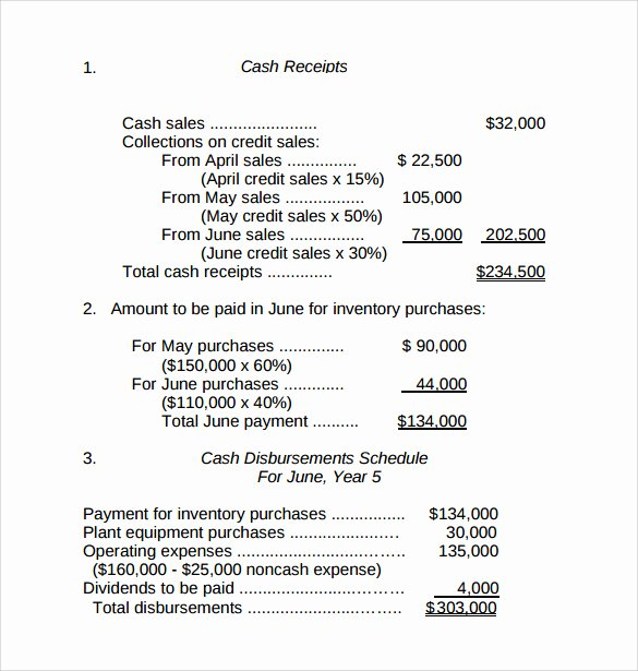 Simple Cash Receipt Template Fresh Free 30 Cash Receipt Templates In Google Docs
