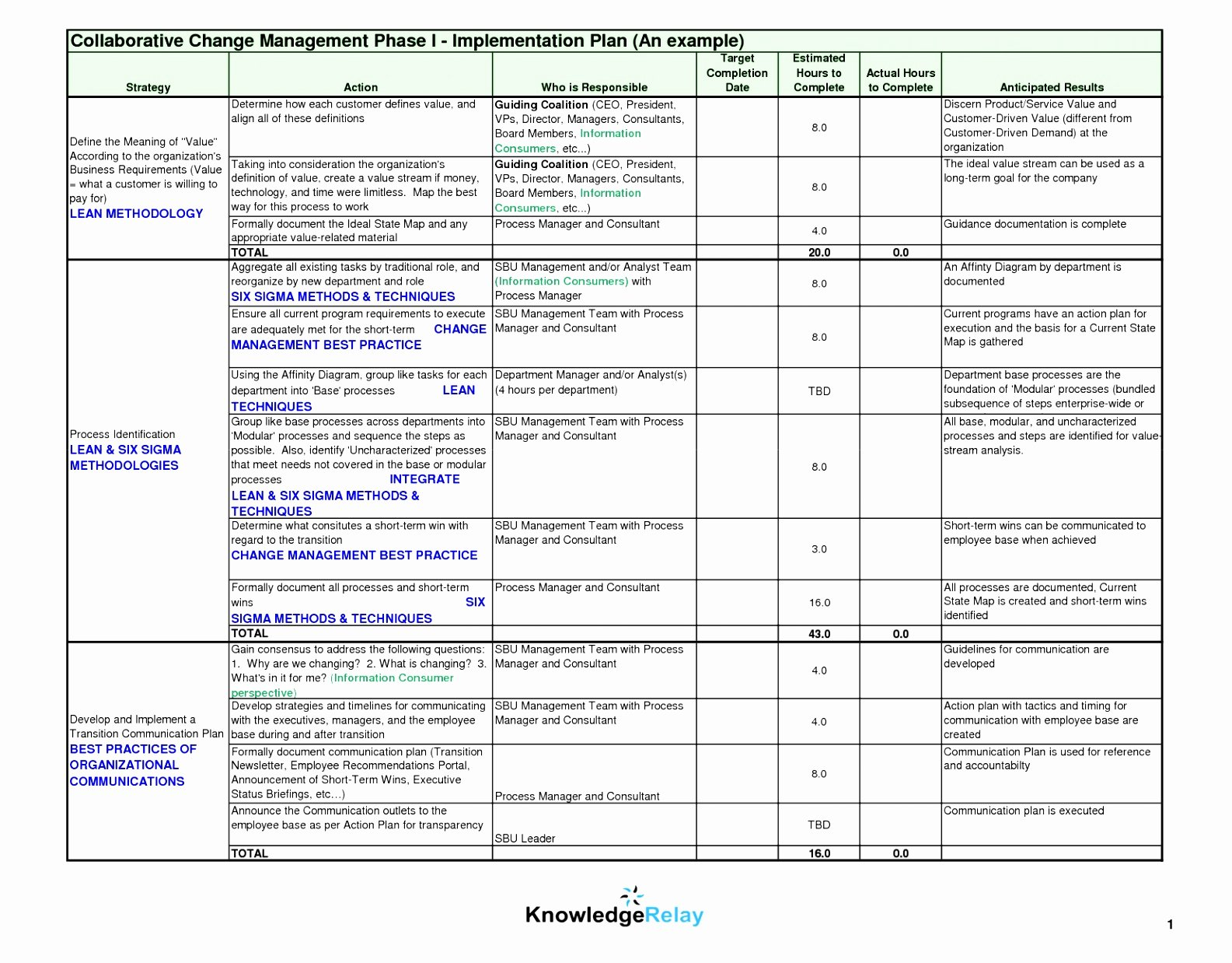 Simple Implementation Plan Template Elegant Simple Implementation Plan Template to Pin On