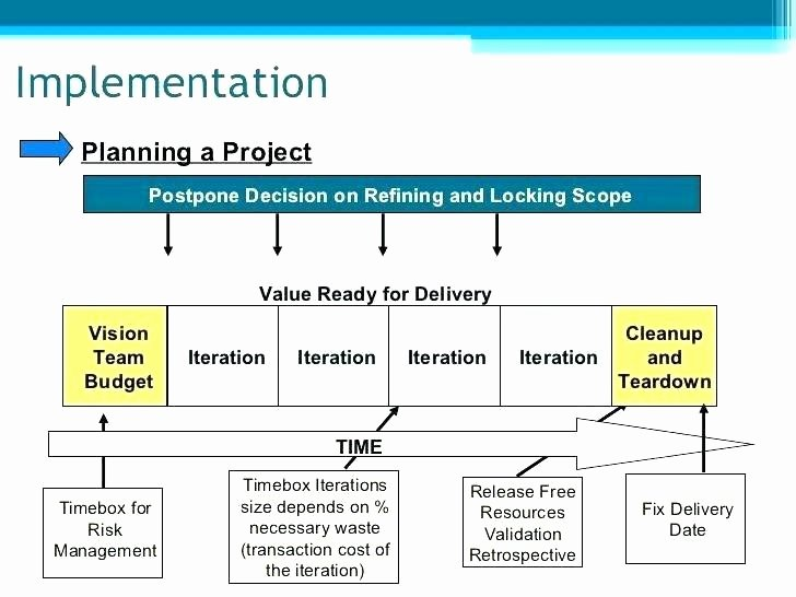 Simple Implementation Plan Template Fresh Simple Project Implementation Plan Template