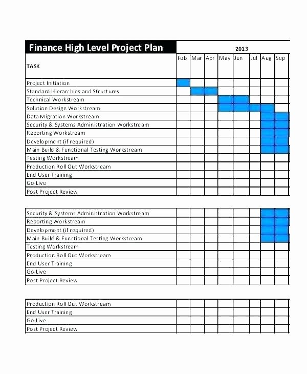 Simple Implementation Plan Template New Simple Project Implementation Plan Template