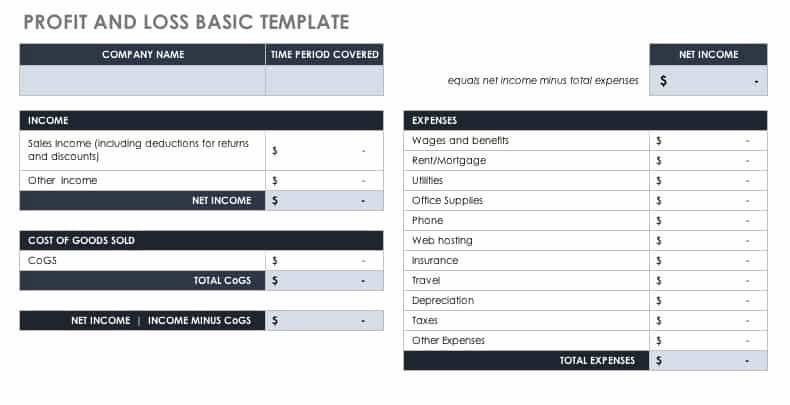 Simple Profit and Loss Template Fresh How to Use Profit and Loss Templates