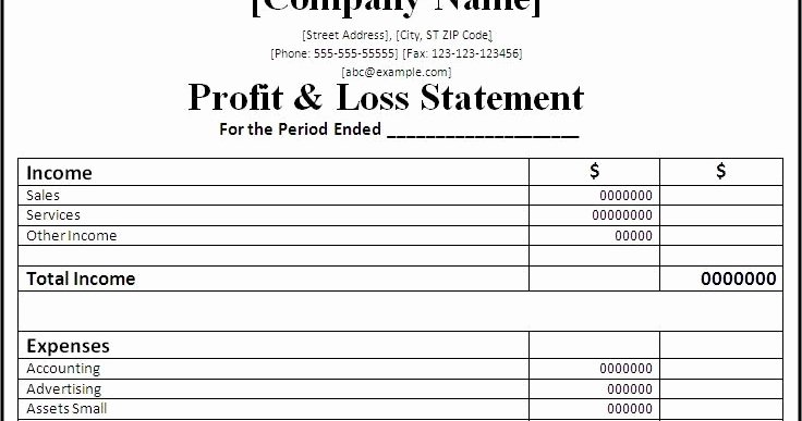 Simple Profit and Loss Template Fresh the Crime and Passion Blog Profit and Loss Statements for