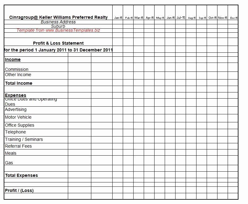 Simple Profit and Loss Template Unique 5 Things to Know About Profit and Loss Statement Template