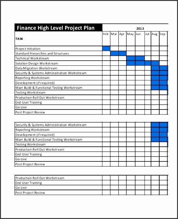 Simple Project Plan Template Word Awesome 6 Free Project Plan Template Word Sampletemplatess