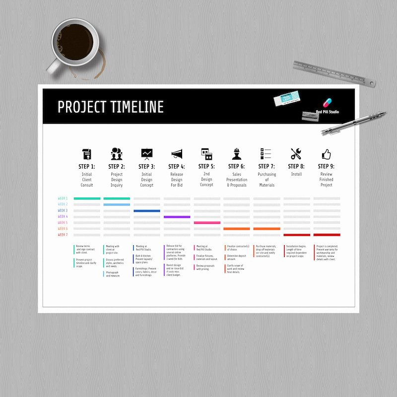 Simple Project Plan Template Word Beautiful 15 Project Plan Templates & Examples to Align Your Team