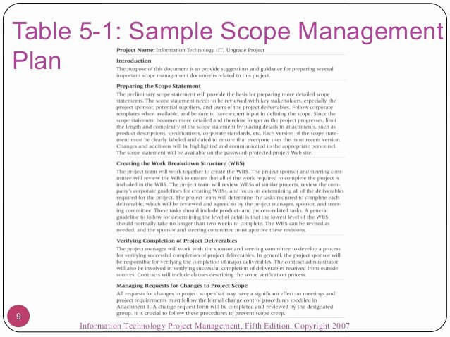 Simple Project Scope Template Inspirational Project Scope Management Plan Examples