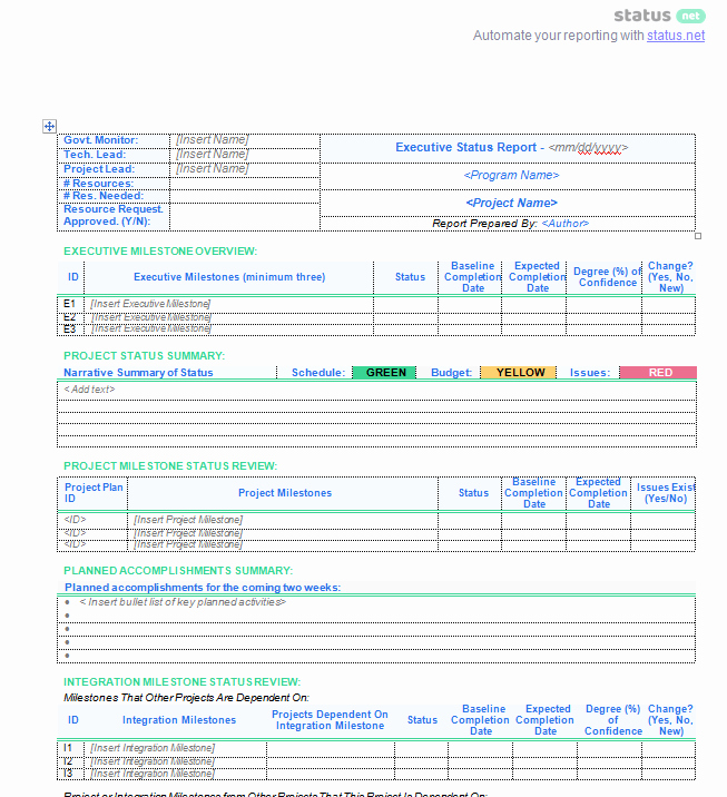 Simple Project Status Report Template Awesome 2 Really Simple Executive Status Report Templates