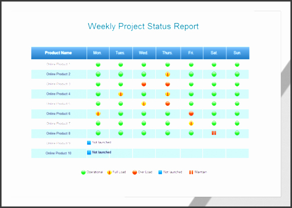 Simple Project Status Report Template Inspirational 5 How to Make Weekly Status Report Sampletemplatess