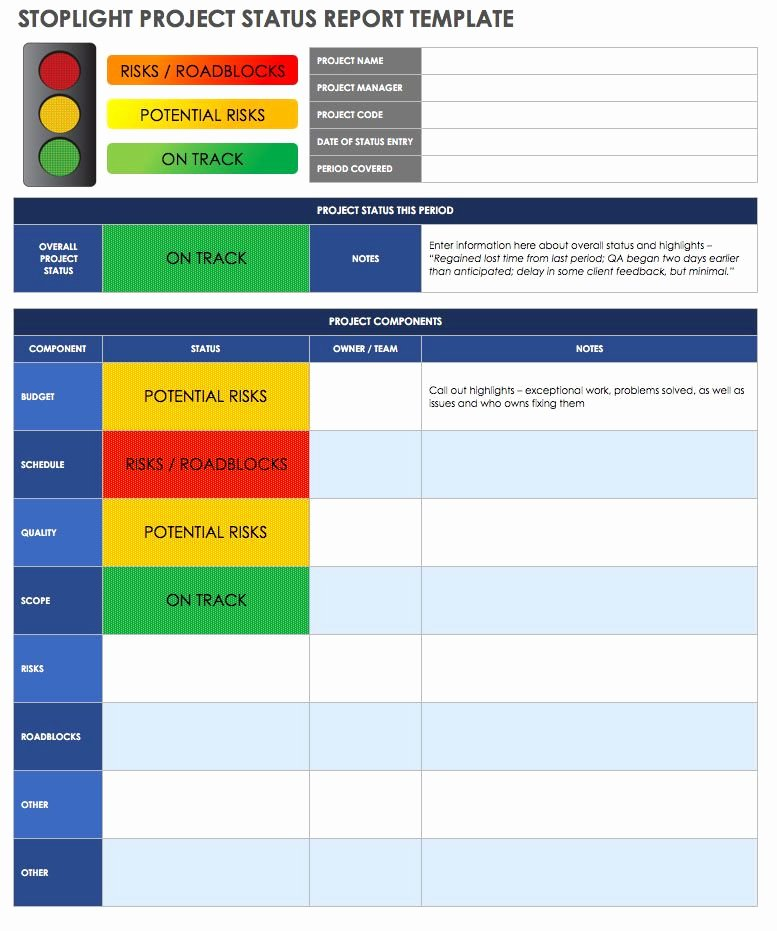 Simple Project Status Report Template Luxury How to Create An Effective Project Status Report