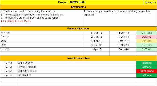 Simple Project Status Report Template Unique Project Status Report Template Free Downloads 14 Samples