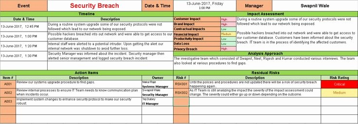 Simple Root Cause Analysis Template Fresh Root Cause Analysis Template Microsoft Excel
